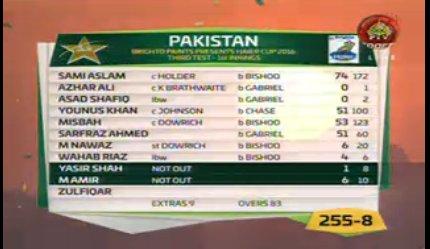 شارجہ ٹیسٹ : پاکستان نے 8 وکٹوں پر 255 رنز بنا لئے