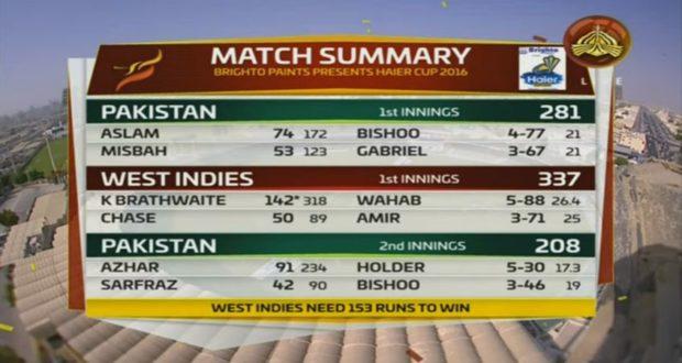 پاکستان کا ویسٹ انڈیزکو جیتنے کے لئے 153رنز کا ہدف